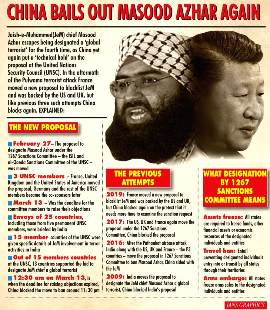 China bails out Masood Azhar again.