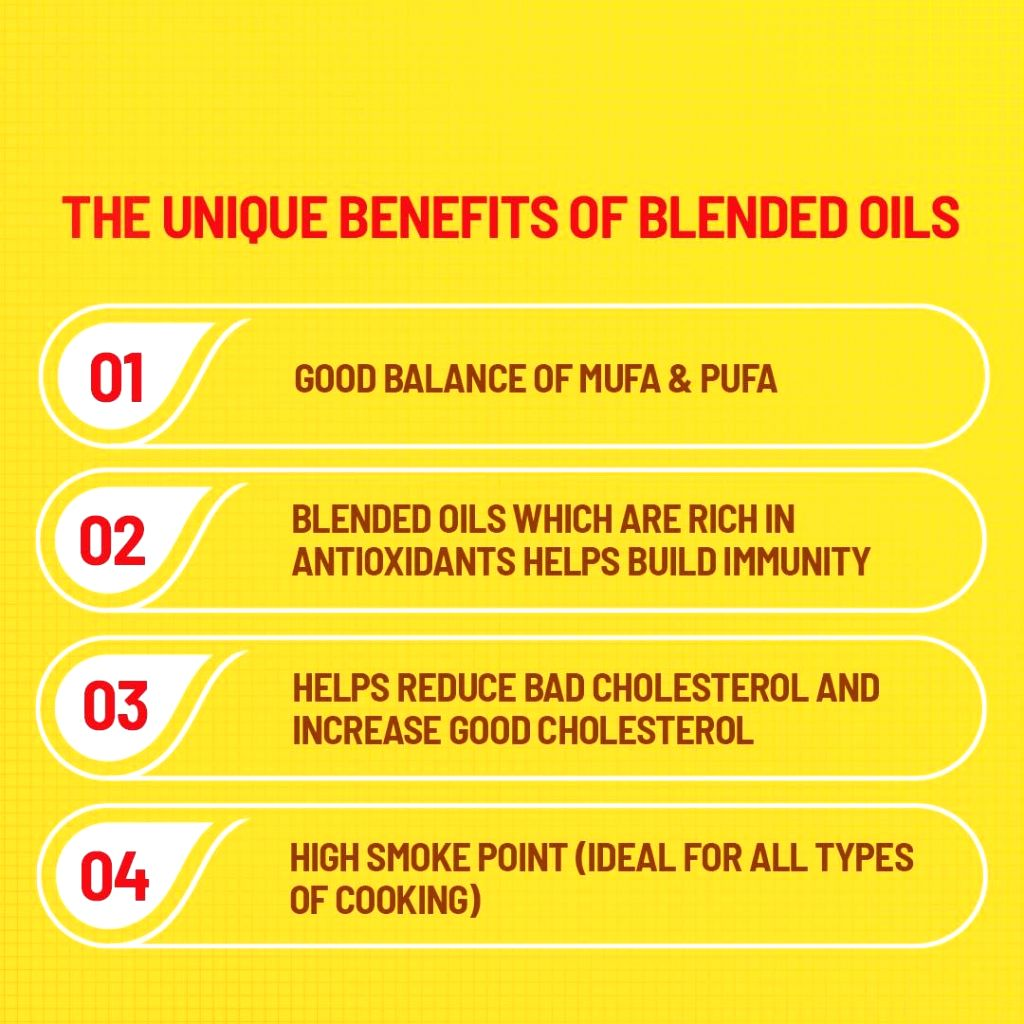 Choose the right cooking oil to stay healthy.(photo:IANSLIFE)