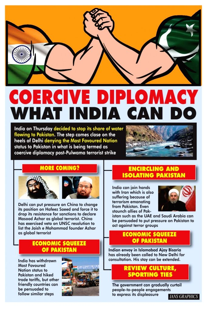Coercive Diplomacy What India Can Do.