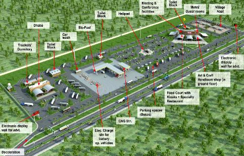 (Comprehensive facilities for Car/ Bus users and Truckers)