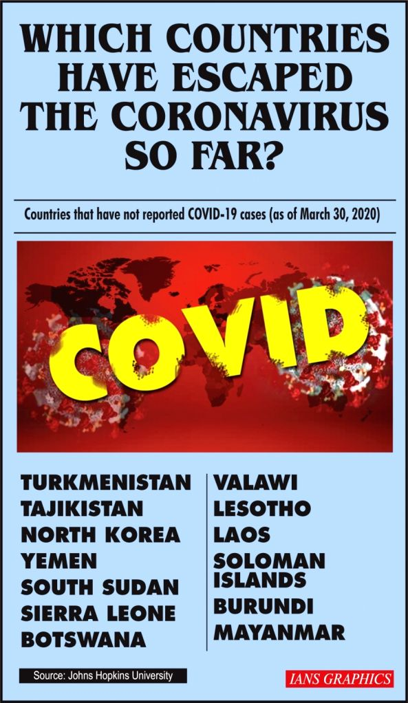 Countries that have not reported COVID-19 cases (as of March 30, 2020).
