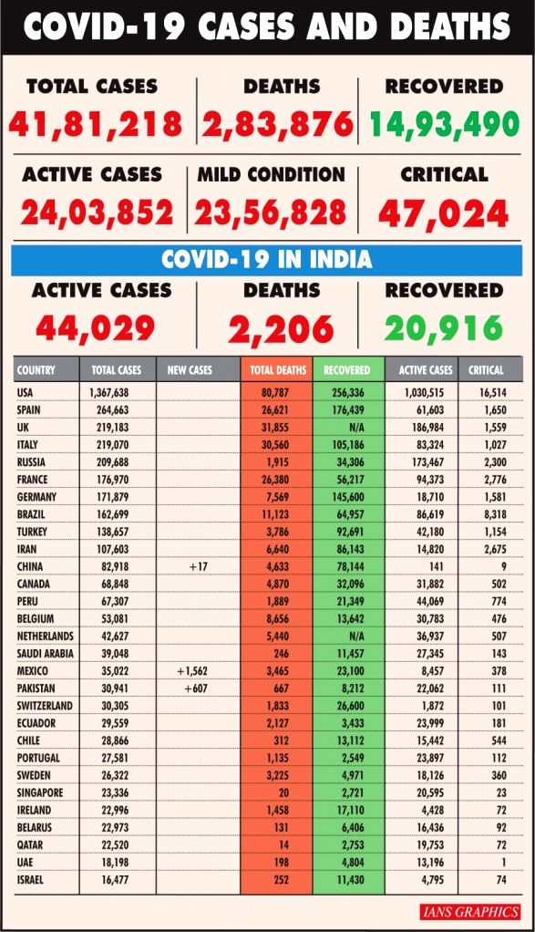 Covid-19 cases and deaths.
