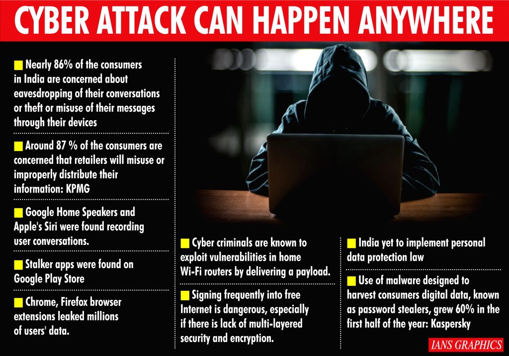 Cyber Attack Can Happen Anywhere.