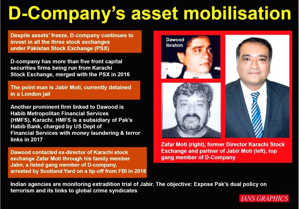 D-Company's asset mobilisation.
