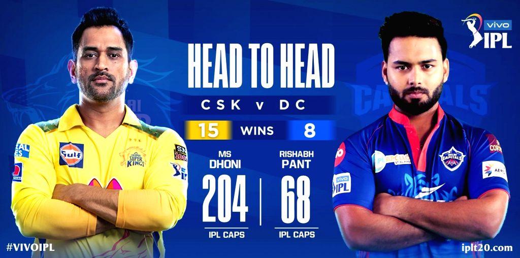 Delhi Capitals win toss, elect to field.