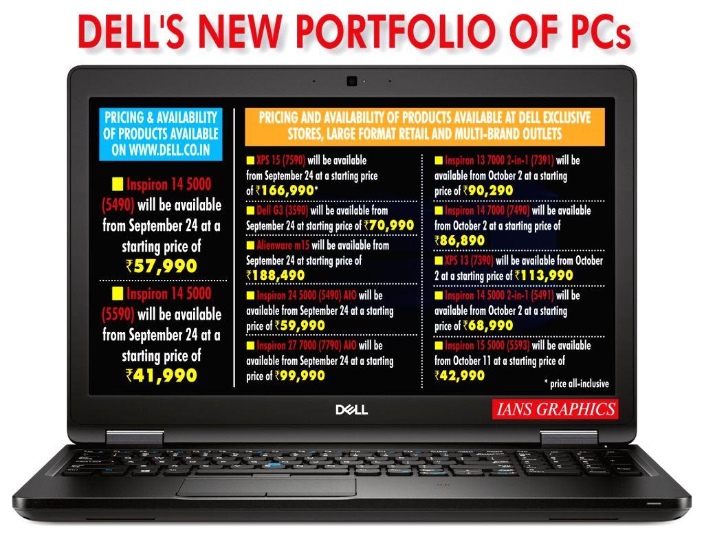 Dell's new portfolio of PCs. (IANS Infographics)