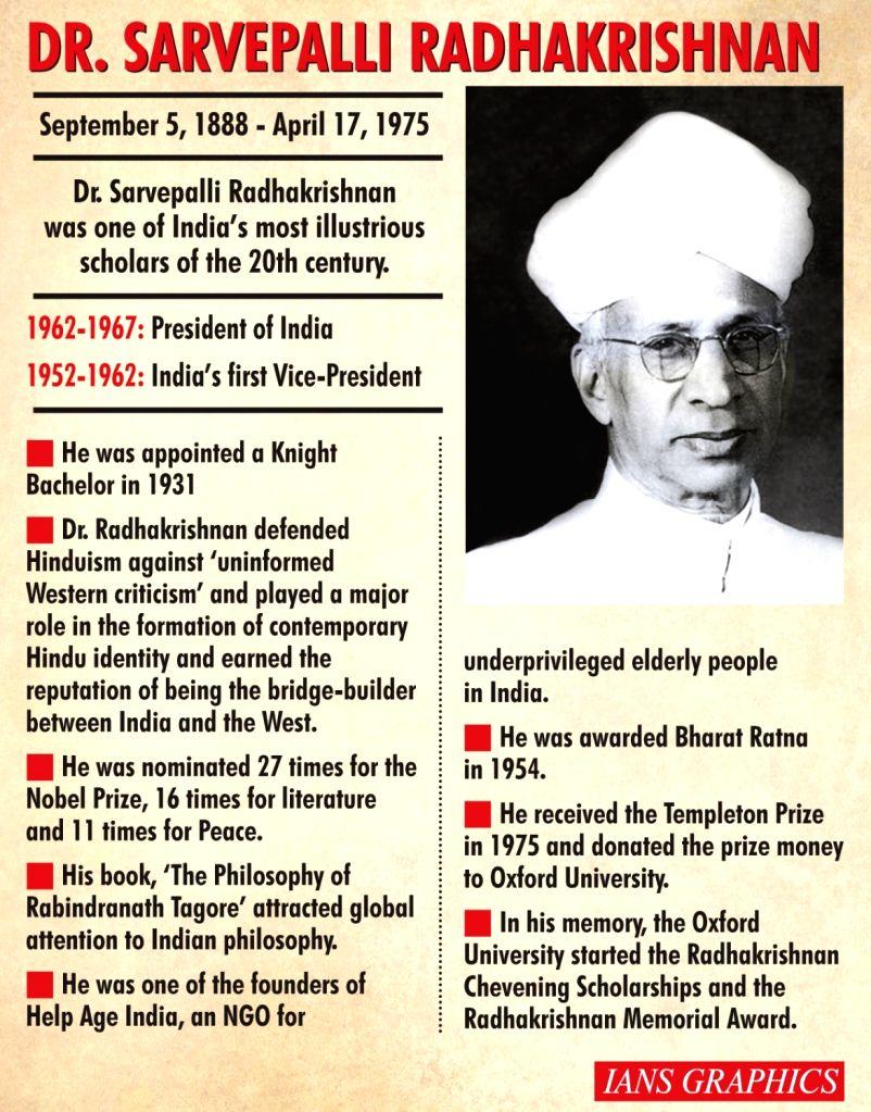 Dr. Sarvepalli Radhakrishnan.