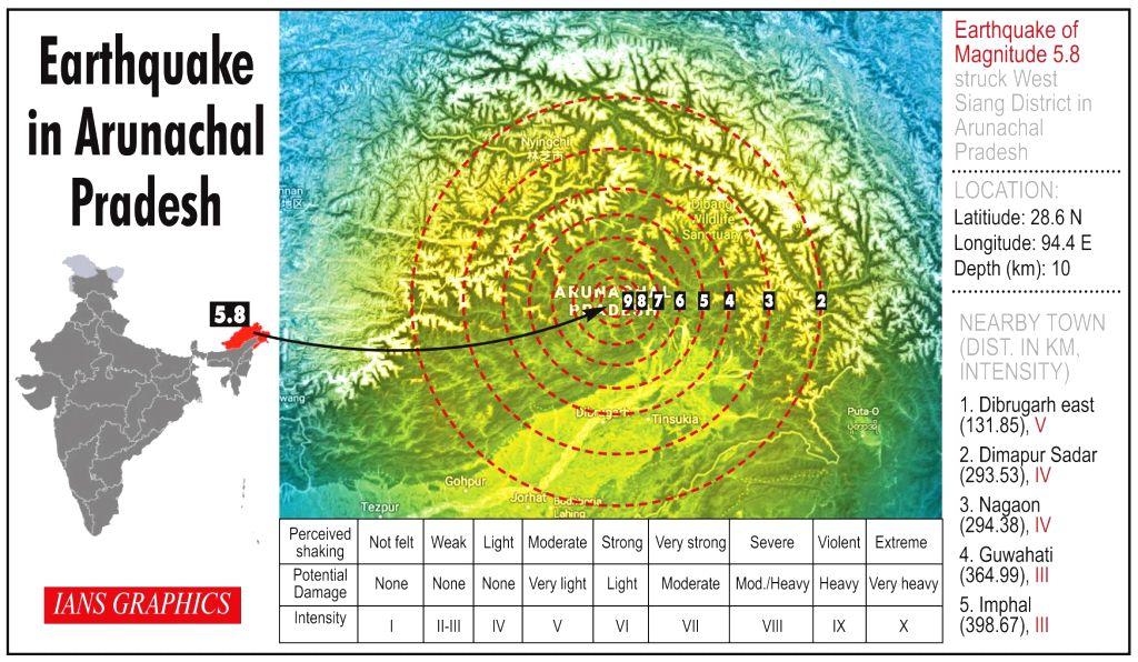 Earthquake in Arunachal Pradesh.