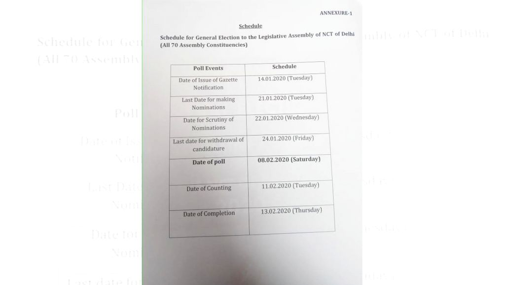 Election schedule for Delhi Assembly polls 2020.