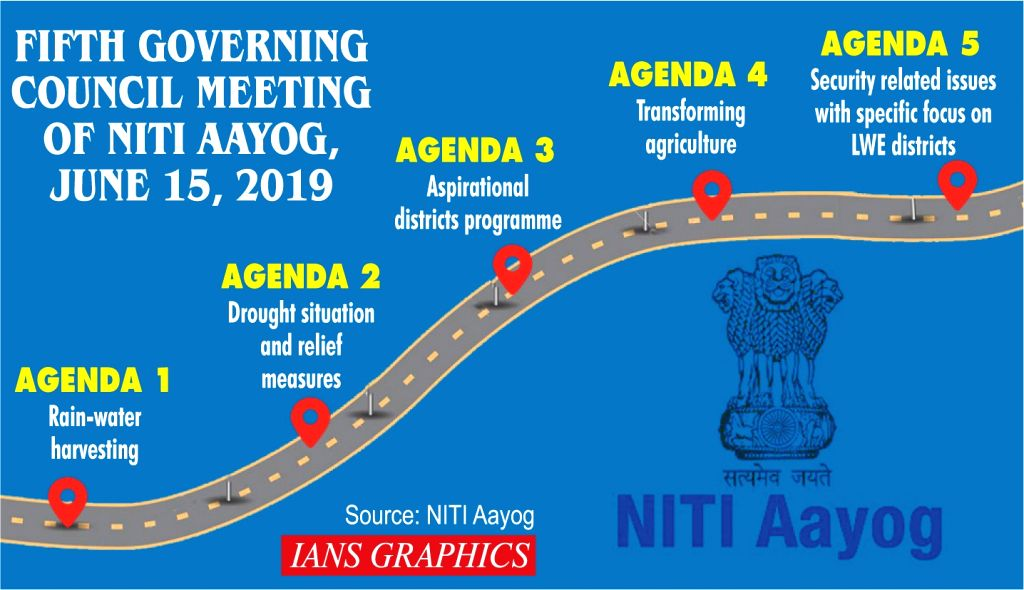 Fifth Governing Council Meeting of NITI Aayog, June 15, 2019.