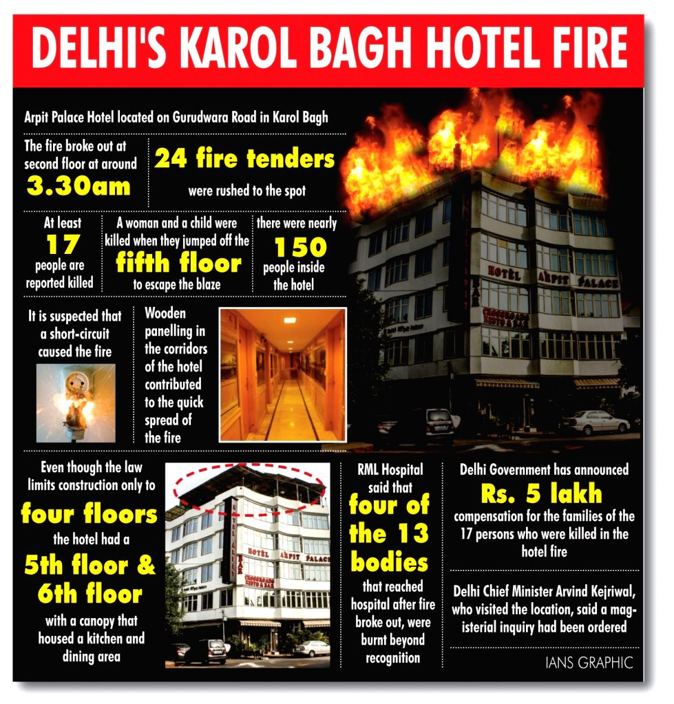 Fire at a New Delhi hotel. (Infographics: IANS)