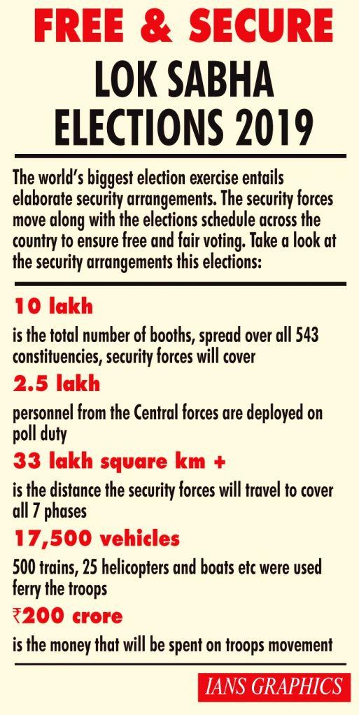 Free and secure: Lok Sabha elections 2019.