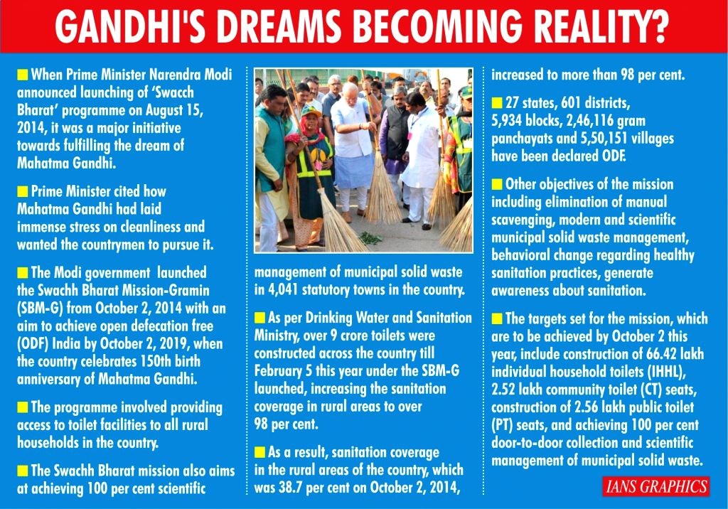 Gandhi's dreams becoming reality?