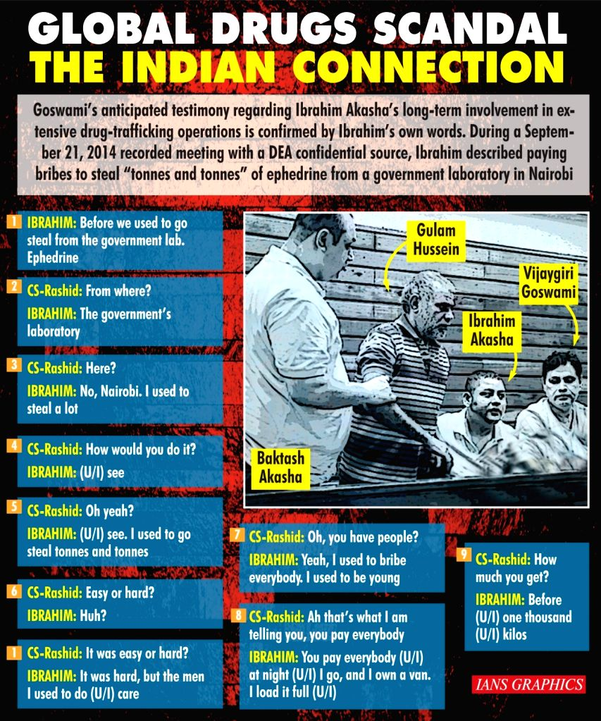 Global Drugs Scandal The Indian Connection. (IANS Infographics)