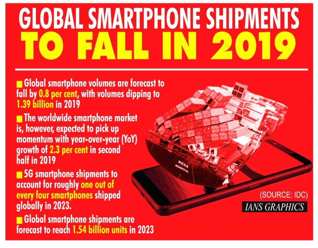 Global Smartphone Shipments To Fall in 2019.