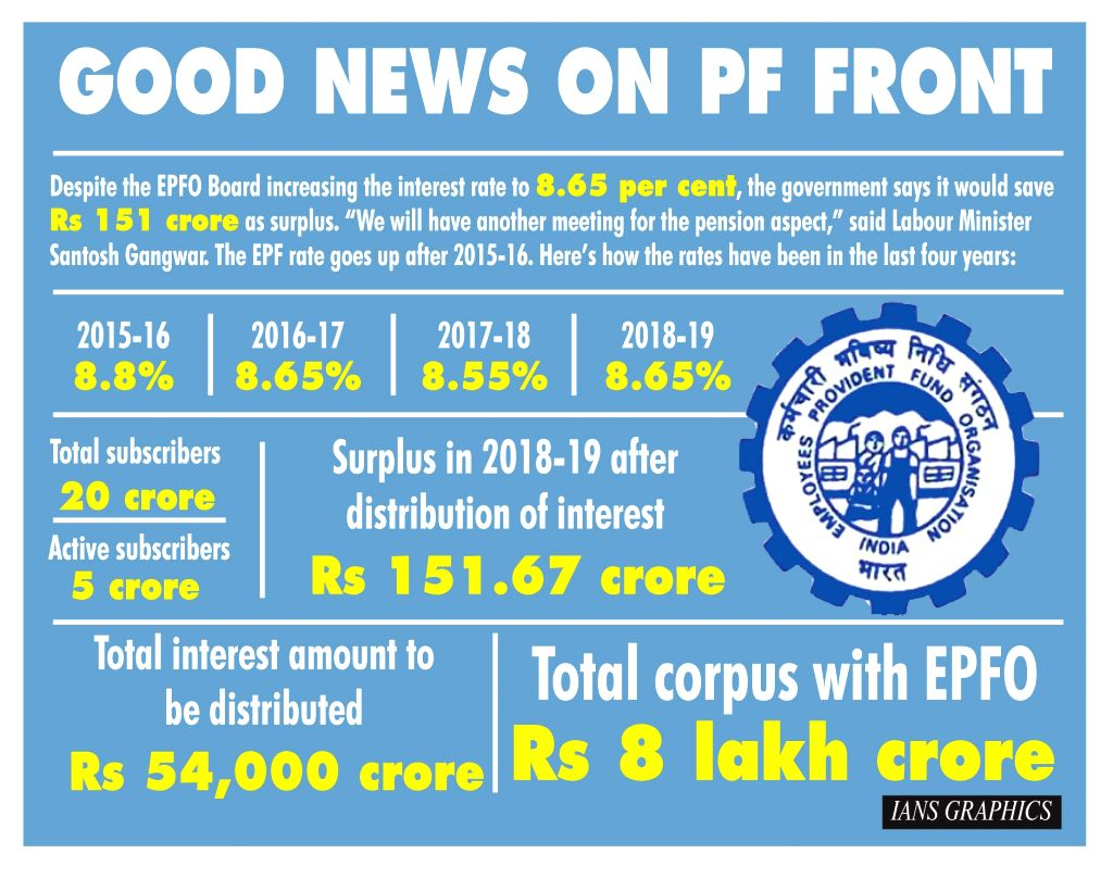 Good news on PF front.