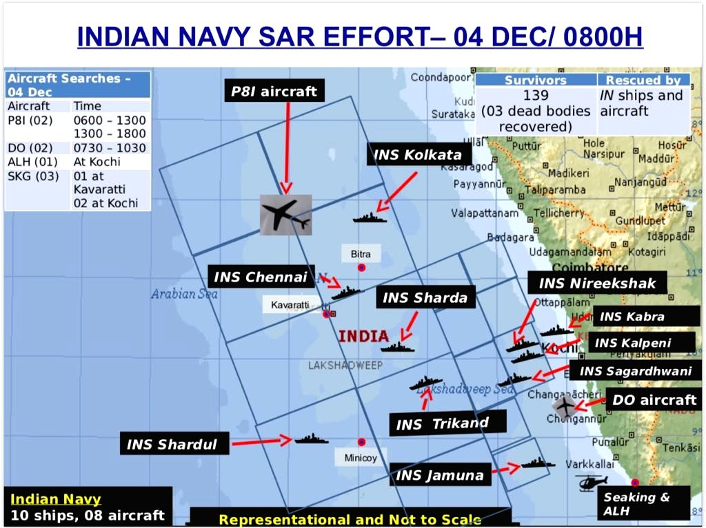 Graphic representation of Search and Rescue efforts by Indian Navy.