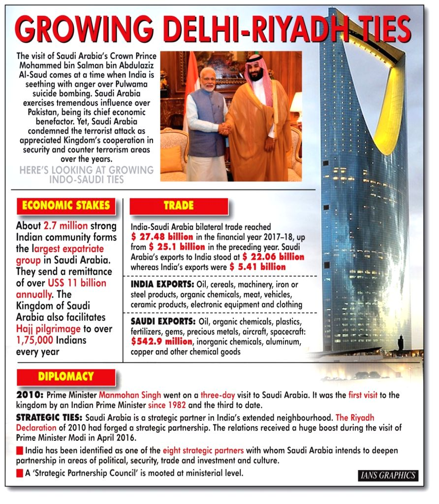 Growing Delhi-Riyadh Ties.