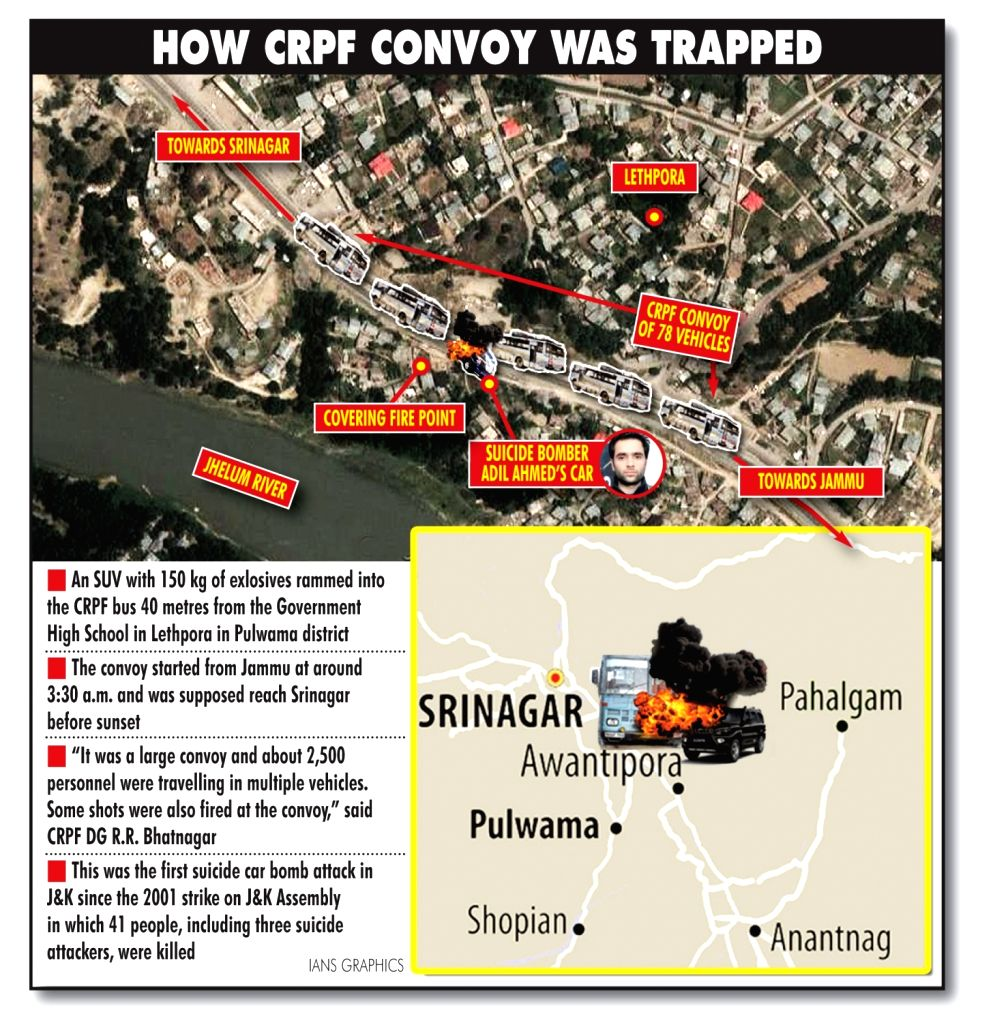 How CRPF convoy was trapped. (IANS Infographics)