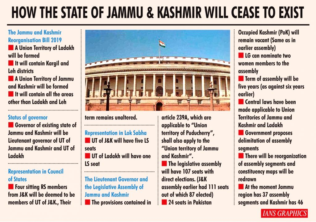 How the state of Jammu & Kashmir will cease to exist.