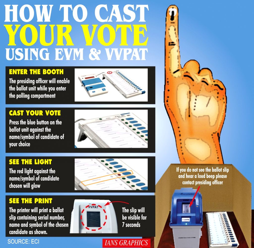 How to cast your vote using EVM & VVPAT.
