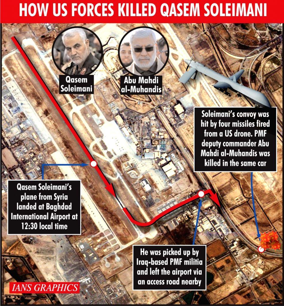 How US Forces Killed Qasem Soleimani. (IANS Infographics)