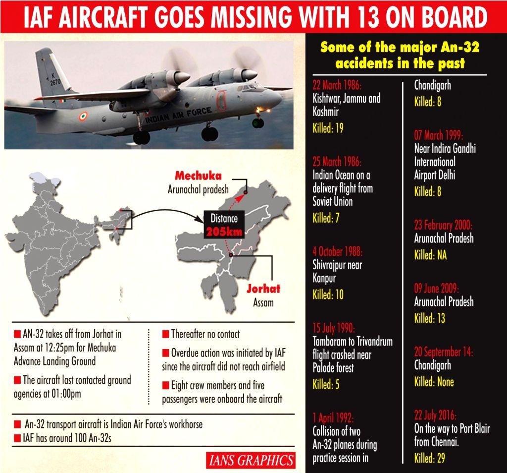 IAF aircraft goes missing with 13 on board. (IANS Infographics)