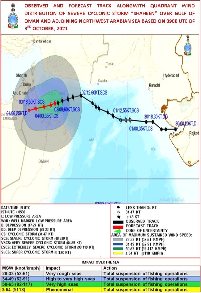 IMD's continued tracking of Shaheen