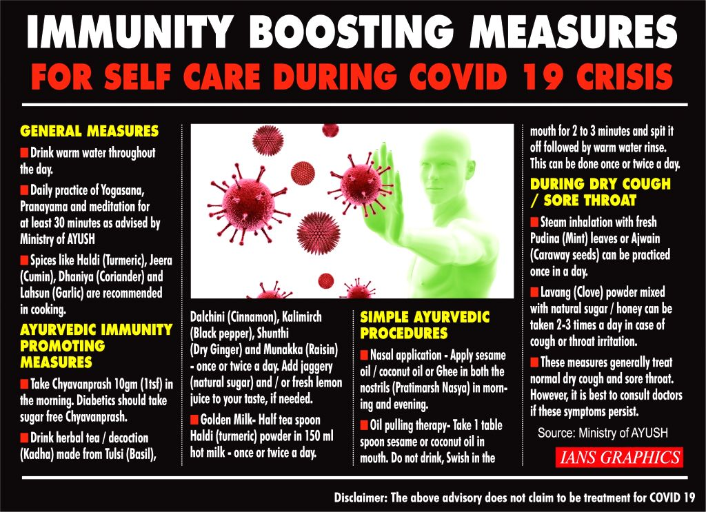 Immunity boosting measures for self care during COVID 19 crisis. (IANS Infographics)