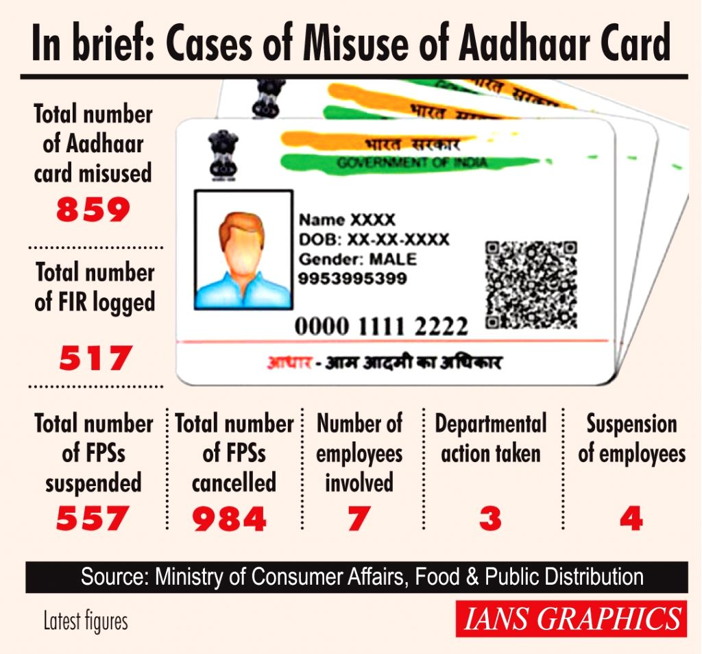 In Brief: Cases of Misuse of Aadhar Card.