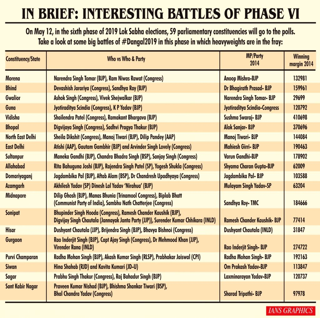 In Brief: Interesting battles of Phase VI.