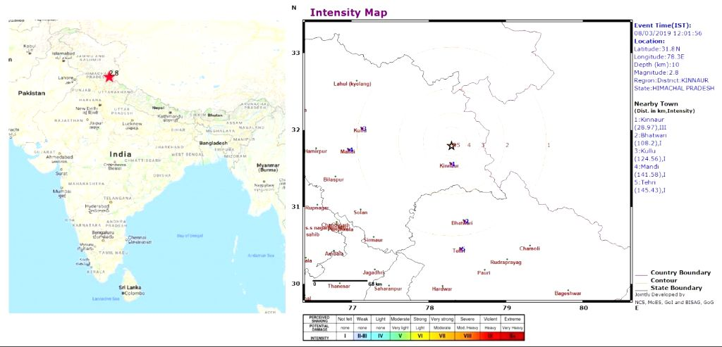 In less than a fortnight, another low-intensity earthquake measuring 2.8 on the Richter scale hit Himachal Pradesh's Kinnaur district on Friday. No loss of life was reported. Tremors were felt for several seconds across the district. (Photo: IMD)