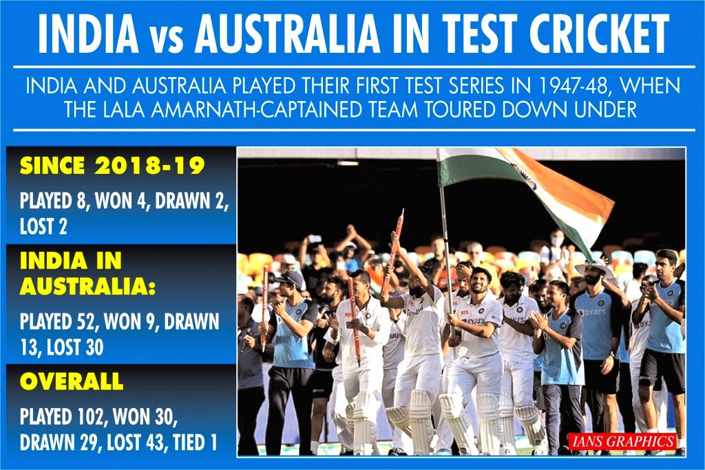 India and Australia played their first Test series in 1947-48, when the Lala Amarnath-captained team toured Down Under.
