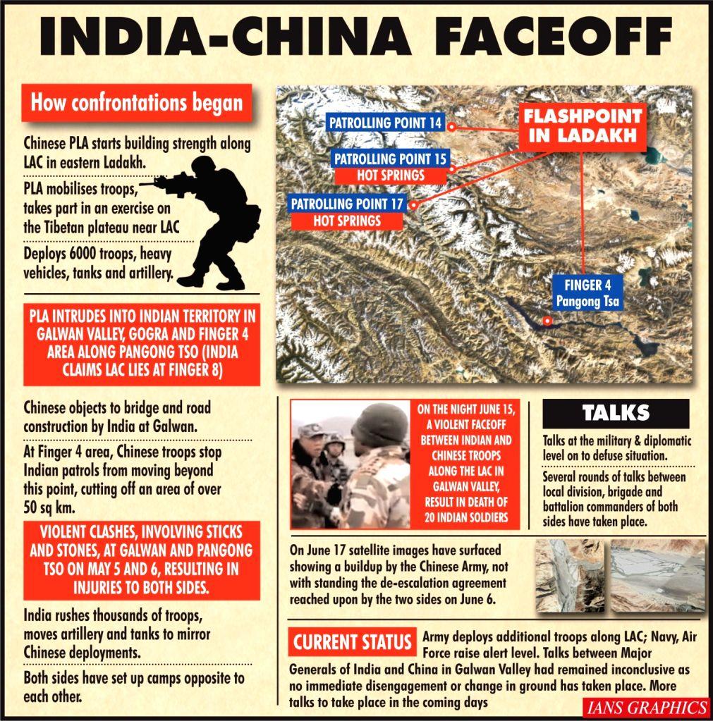 India China Face Off. (IANS Infographics)