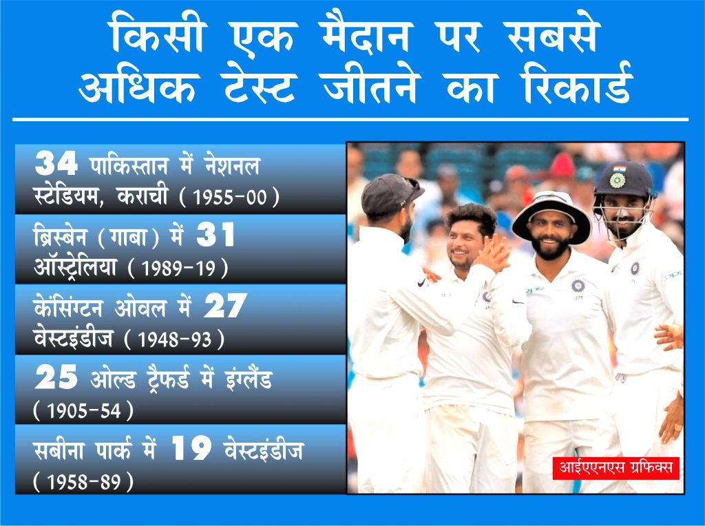 India forced defeat in Gabba for the first time in 32 years.