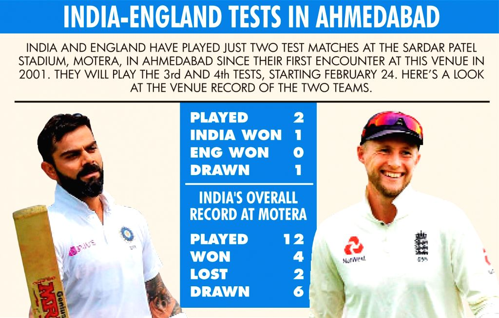 India have not lost to England at the Sardar Patel Stadium in Motera, on the outskirts of Ahmedabad, though the hosts have played only two matches against the visitors so far at this venue. India have won one match and the other has ended in a draw. - Sardar Patel Stadium