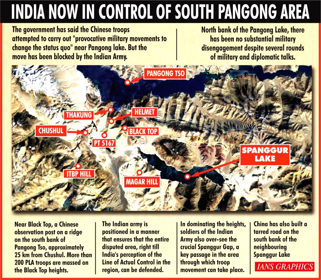 India now in control of South Pangong area.