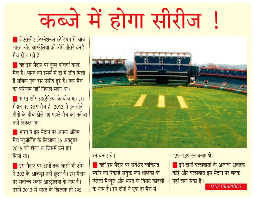 India Vs Australia: 3rd ODI.