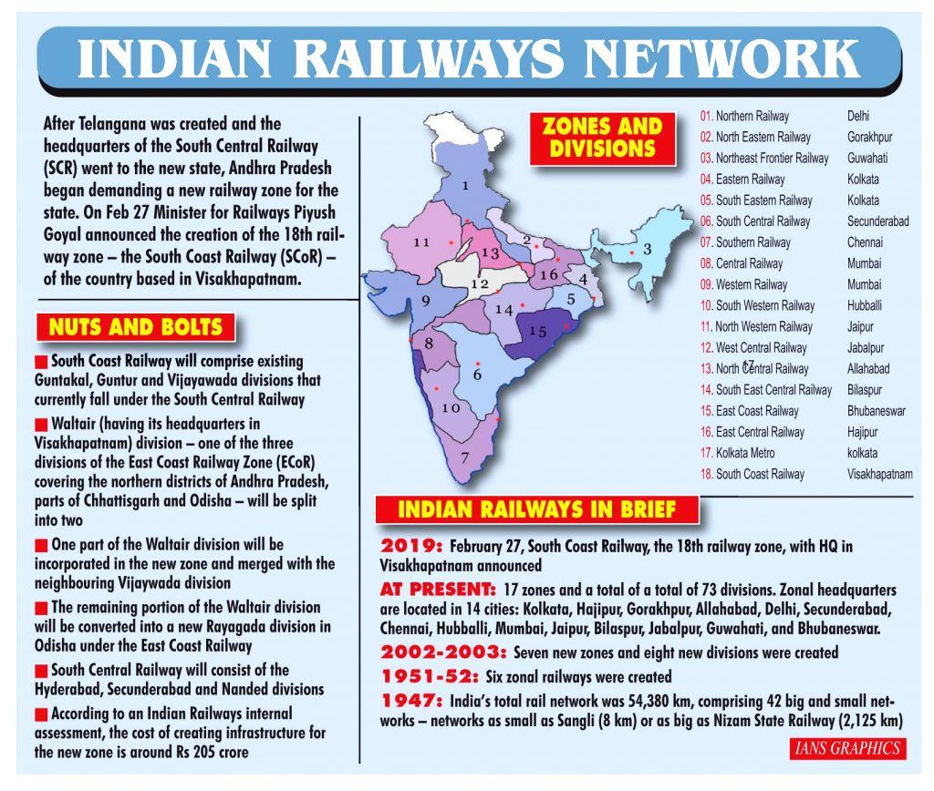 Indian Railways Network.