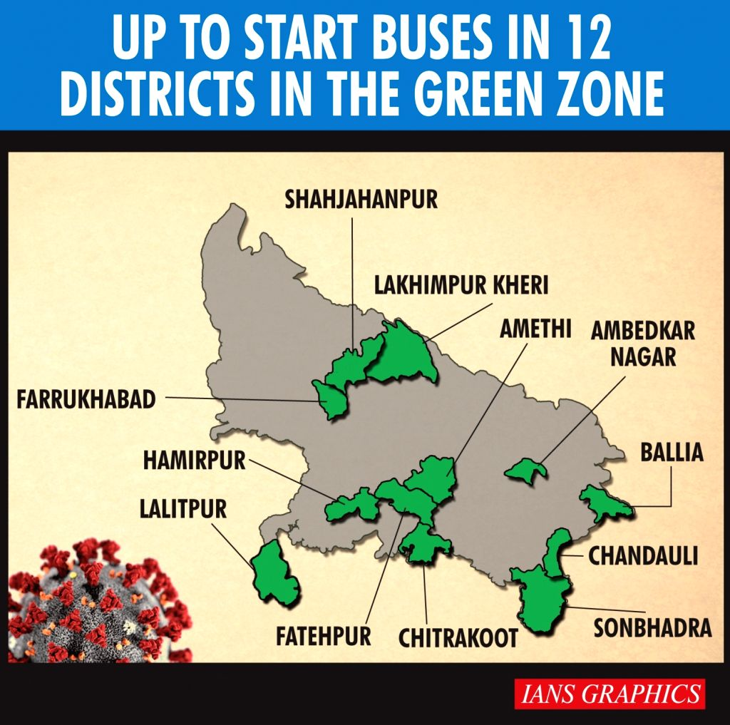 Infographics: Covid Rescue: UP buses to operate in green zones. (IANS Infographics)