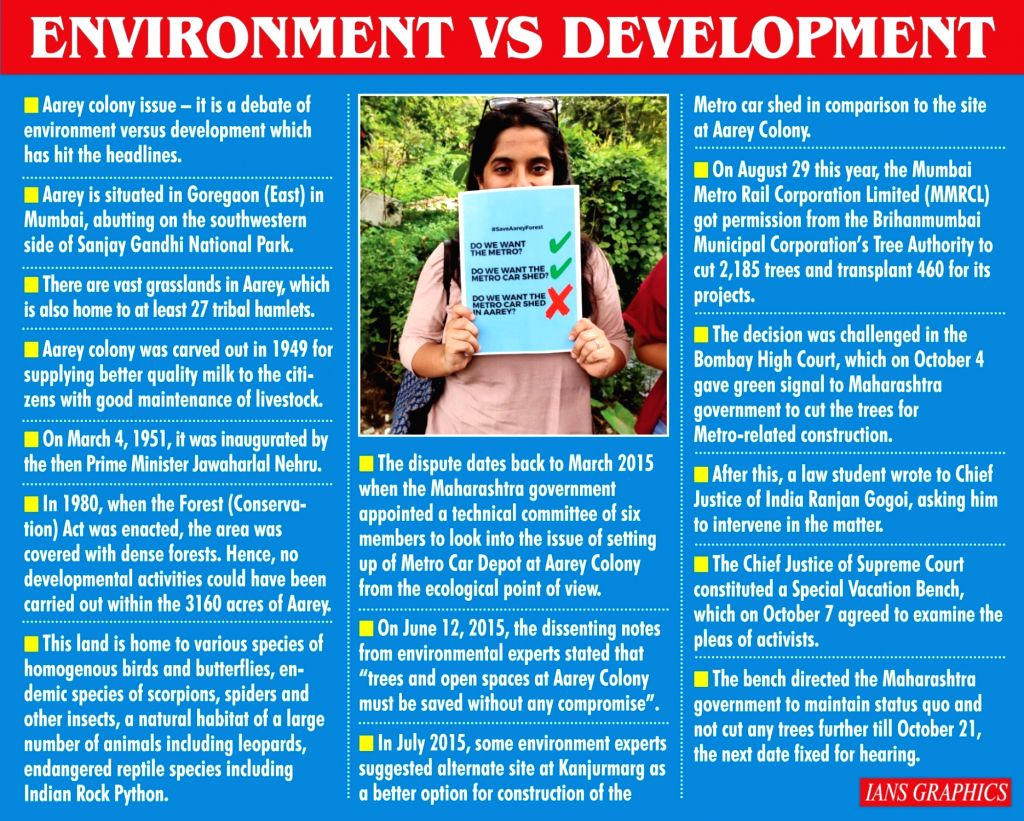 Infographics: Environment Vs Development. (IANS Infographics)