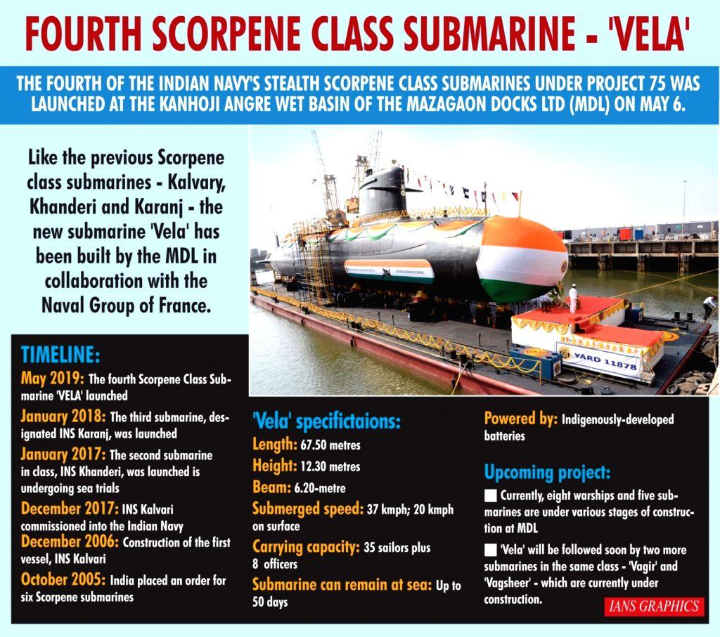 Infographics: Fourth scorpene class submarine - 'Vela'. (IANS Infographics)