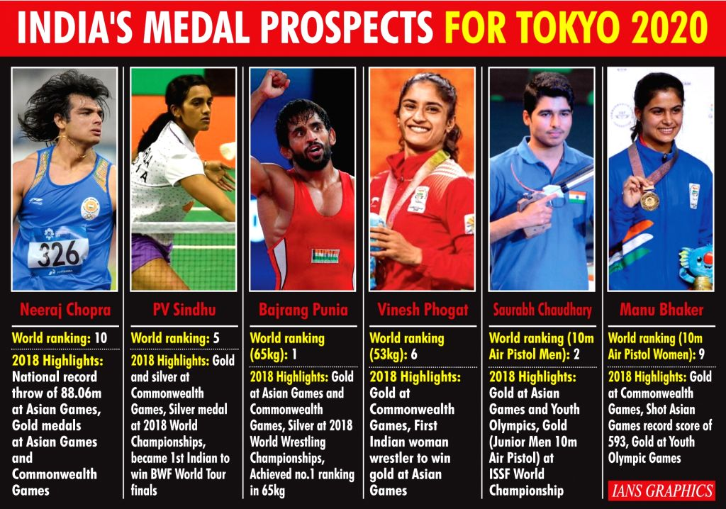 Infographics: India's medal prospects for Tokyo 2020. (IANS Infographics)