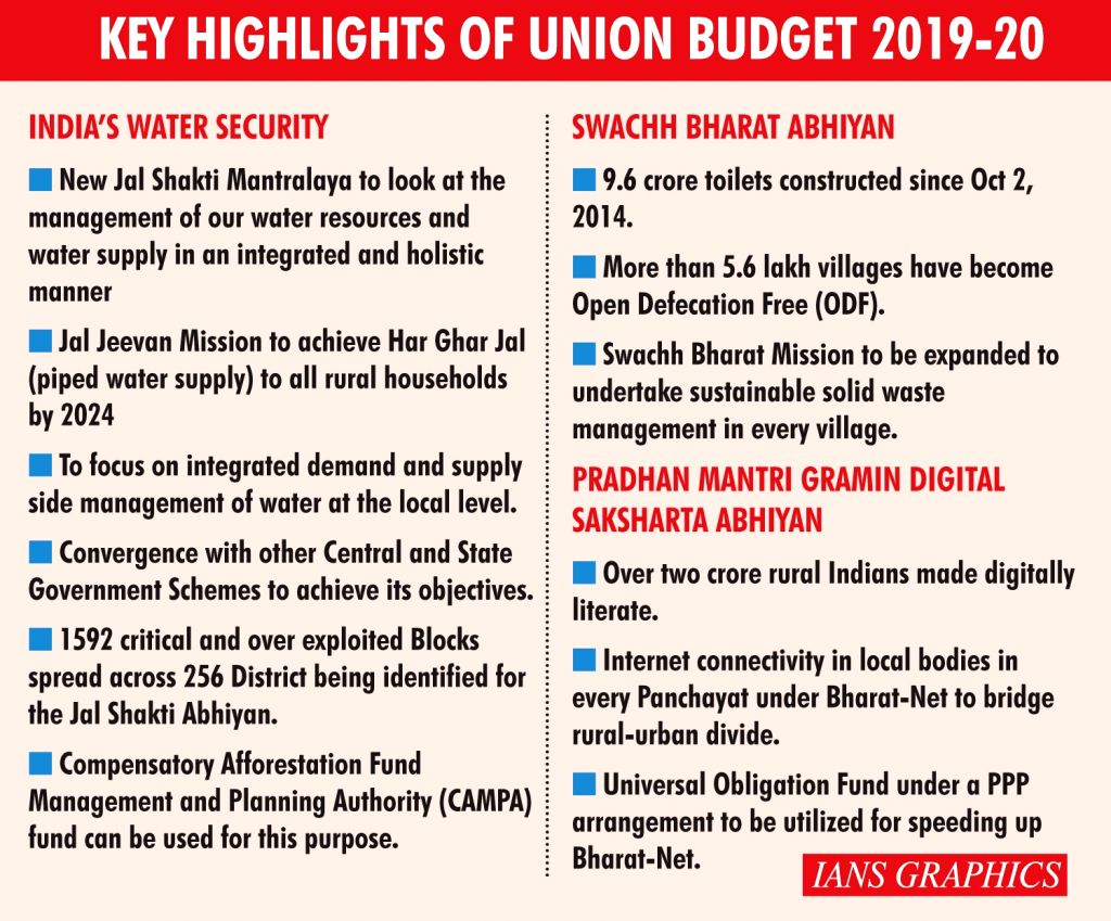 Infographics: Key Highlights Of Union Budget 2019-20  - India's water scarcity. (IANS Infographics)