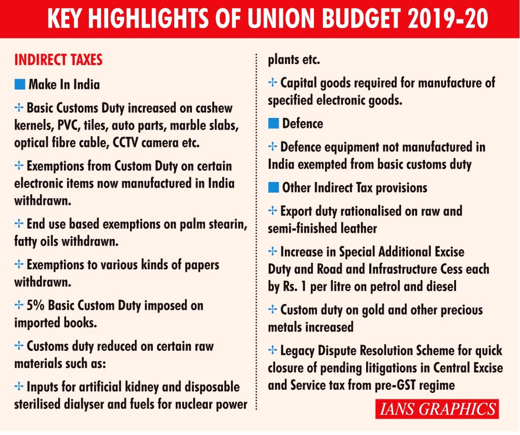 Infographics: Key Highlights Of Union Budget 2019-20  - Indirect taxes. (IANS Infographics)