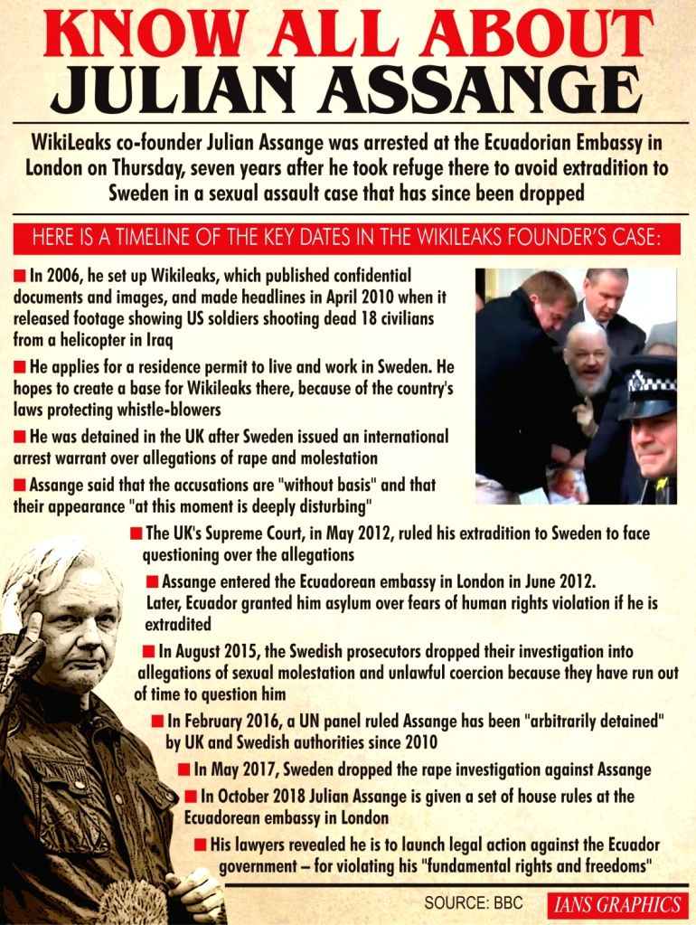 Infographics: Know all about Julian Assange. (IANS Infographics)