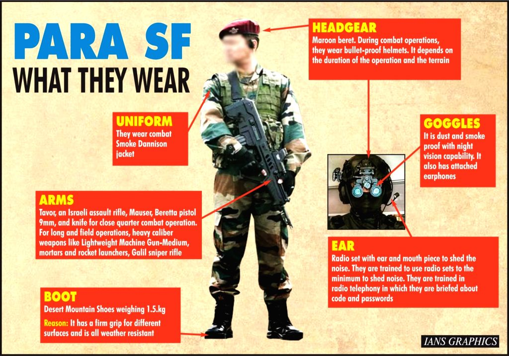 Infographics: Para SF - What they wear. (IANS Infographics)