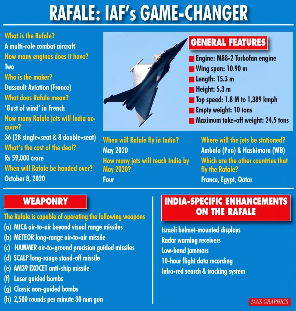 Infographics: Rafale: IAF's Game-changer. (IANS Infographics)