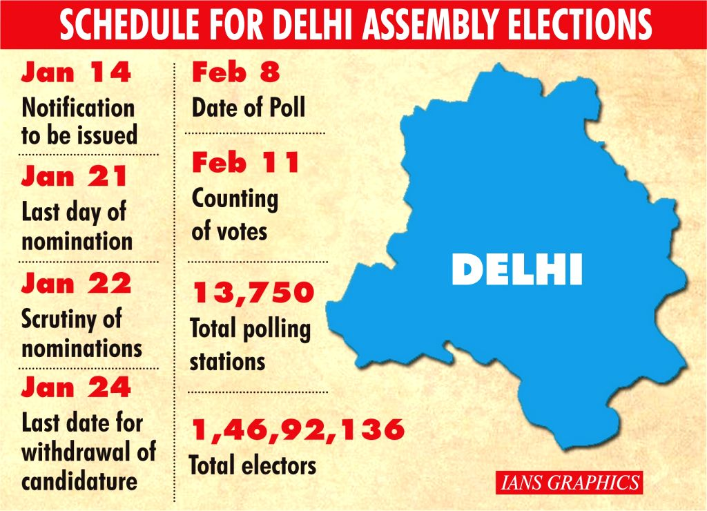 Infographics: Schedule for Delhi Assembly elections. (IANS Infographics)