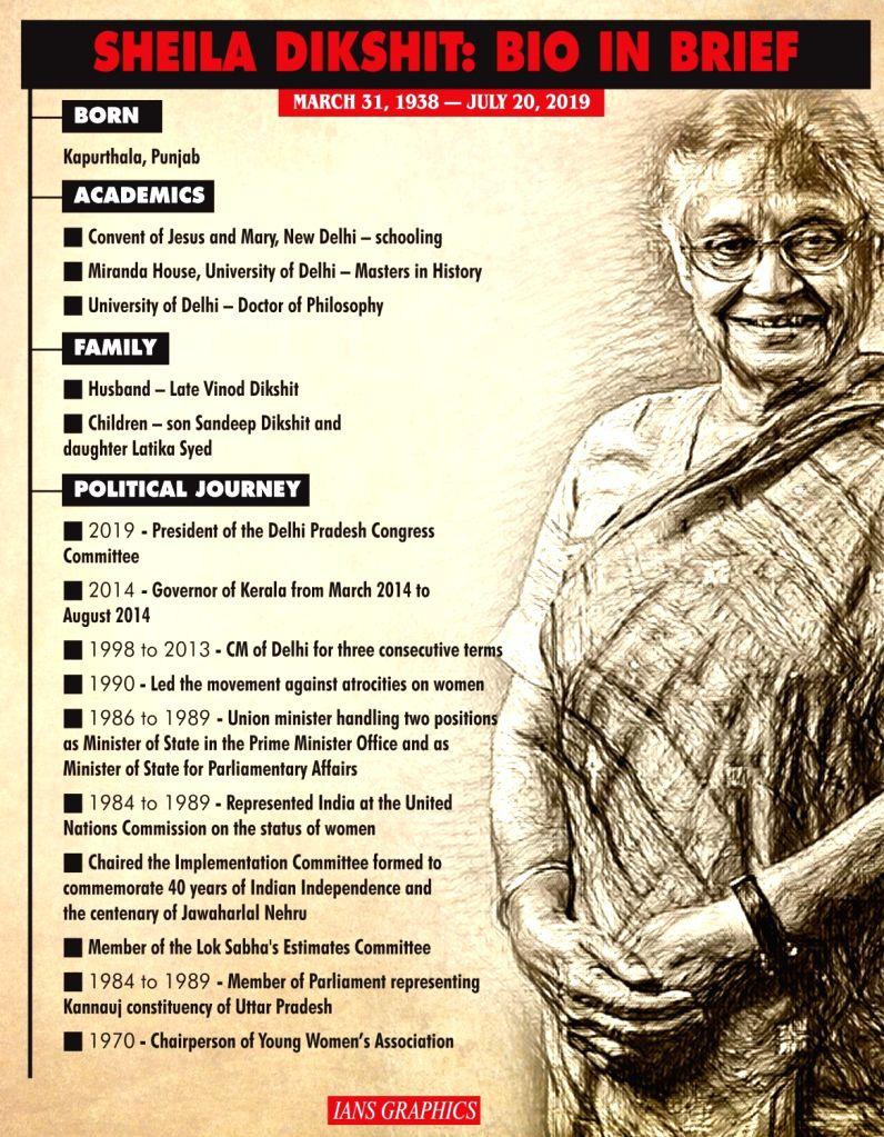Infographics: Sheila Dikshit: Bio in brief. (IANS Infographics) - Sheila Dikshit